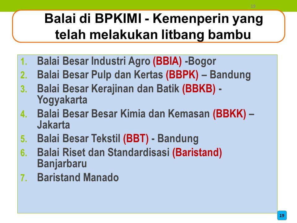 1. Balai Besar Industri Agro (BBIA) -Bogor 2. Balai Besar Pulp dan Kertas (BBPK) – Bandung 3. Balai Besar Kerajinan dan Batik (BBKB) - Yogyakarta 4. B