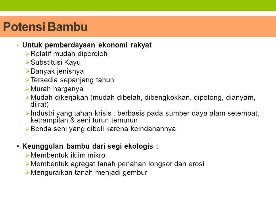 Potensi Bambu Untuk pemberdayaan ekonomi rakyat  Relatif mudah diperoleh  Substitusi Kayu  Banyak jenisnya  Tersedia sepanjang tahun  Murah harga
