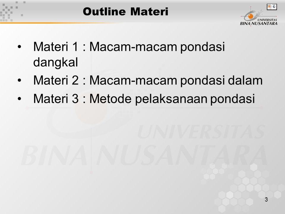 3 Outline Materi Materi 1 : Macam-macam pondasi dangkal Materi 2 : Macam-macam pondasi dalam Materi 3 : Metode pelaksanaan pondasi