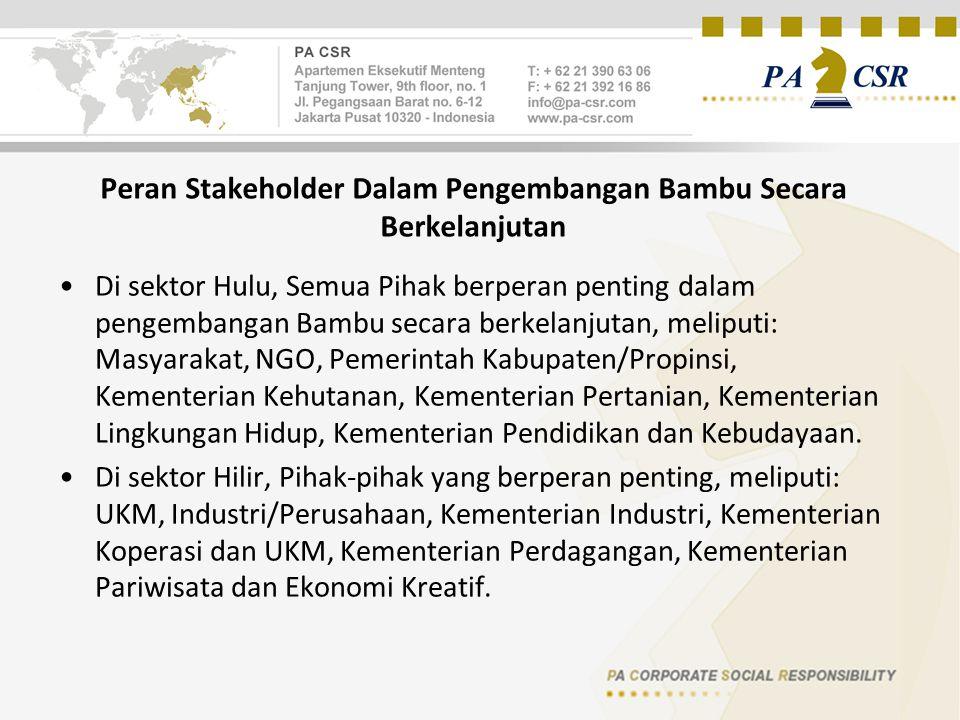 Peran Stakeholder Dalam Pengembangan Bambu Secara Berkelanjutan Di sektor Hulu, Semua Pihak berperan penting dalam pengembangan Bambu secara berkelanj