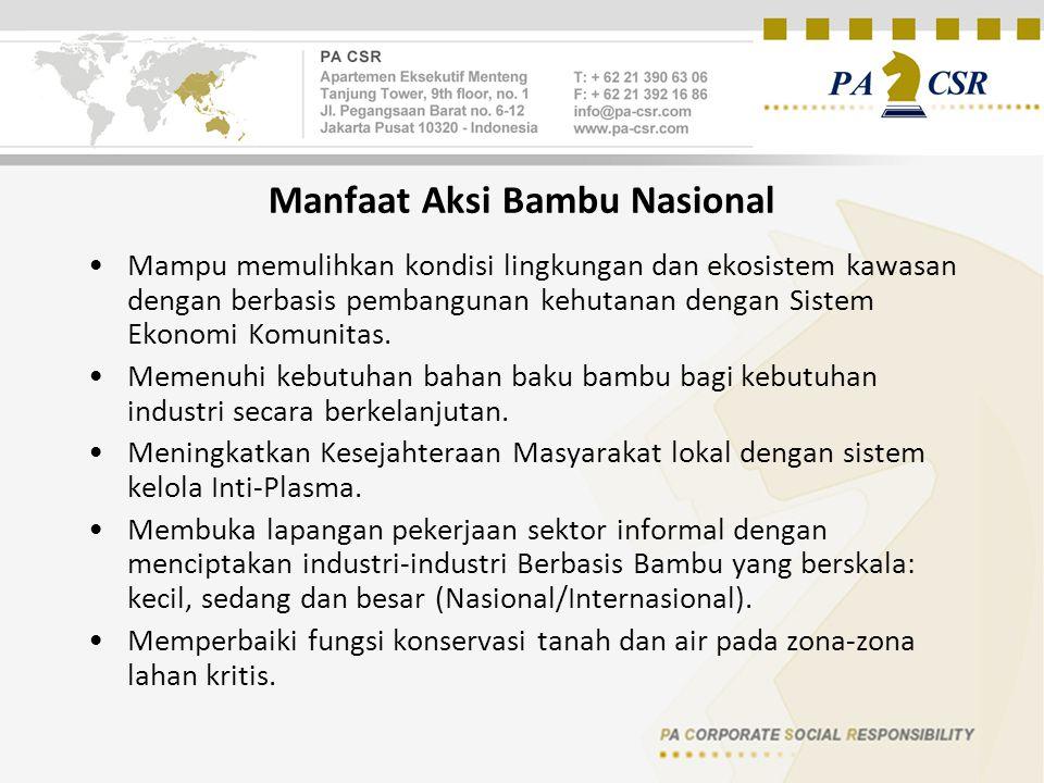 Manfaat Aksi Bambu Nasional Mampu memulihkan kondisi lingkungan dan ekosistem kawasan dengan berbasis pembangunan kehutanan dengan Sistem Ekonomi Komunitas.