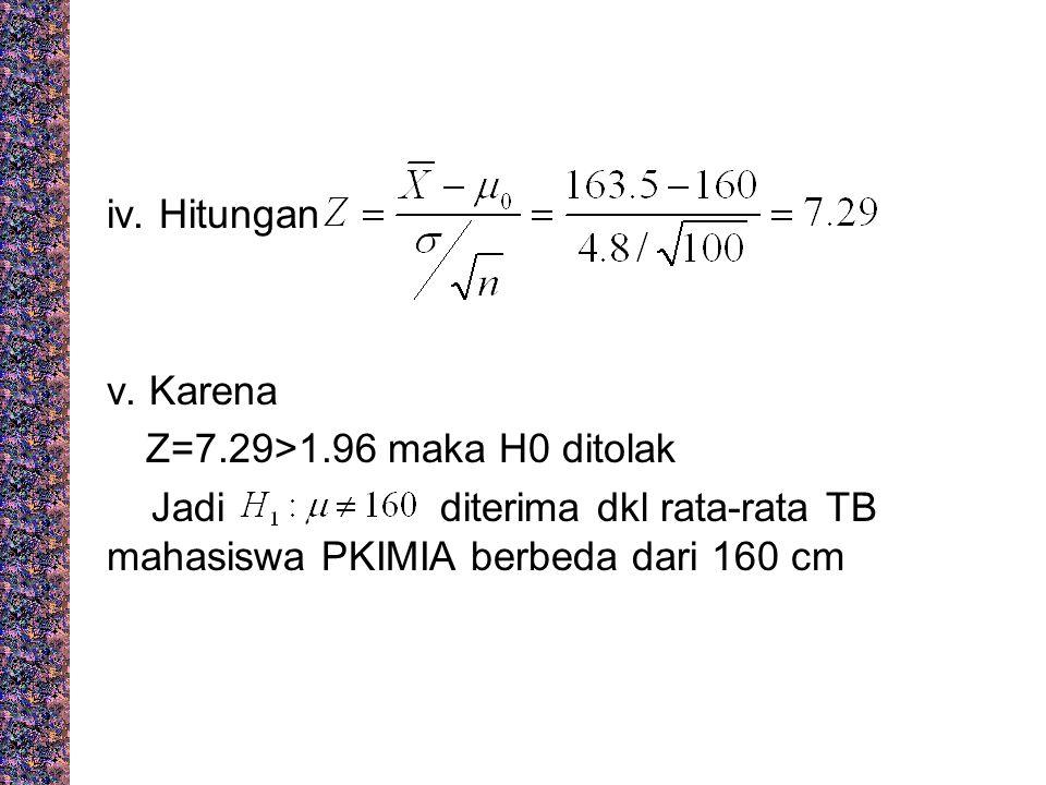 iv. Hitungan v. Karena Z=7.29>1.96 maka H0 ditolak Jadi diterima dkl rata-rata TB mahasiswa PKIMIA berbeda dari 160 cm