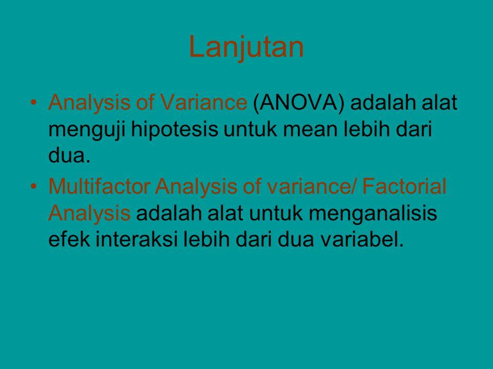 Lanjutan Analysis of Variance (ANOVA) adalah alat menguji hipotesis untuk mean lebih dari dua. Multifactor Analysis of variance/ Factorial Analysis ad
