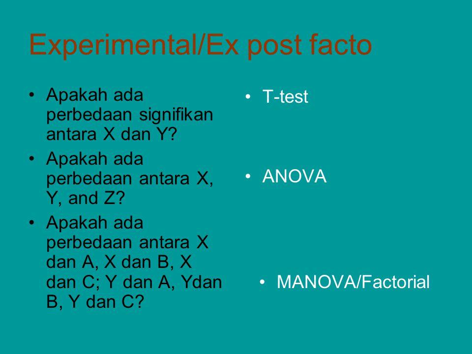 Experimental/Ex post facto Apakah ada perbedaan signifikan antara X dan Y? Apakah ada perbedaan antara X, Y, and Z? Apakah ada perbedaan antara X dan