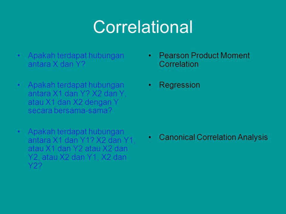 Correlational Apakah terdapat hubungan antara X dan Y? Apakah terdapat hubungan antara X1 dan Y? X2 dan Y, atau X1 dan X2 dengan Y secara bersama-sama