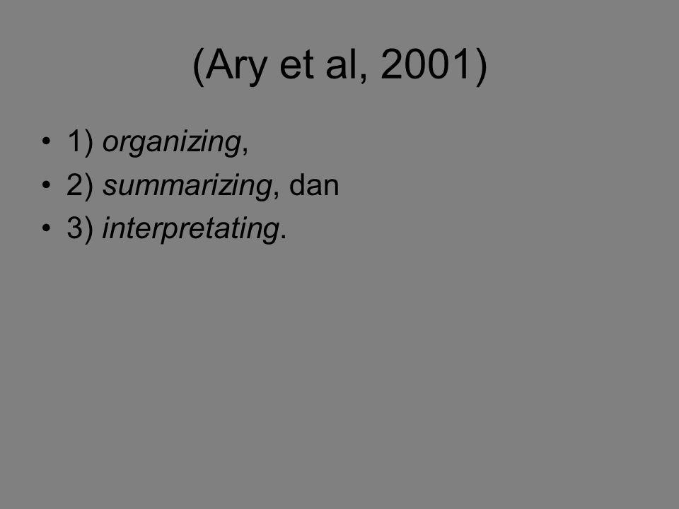 (Ary et al, 2001) 1) organizing, 2) summarizing, dan 3) interpretating.