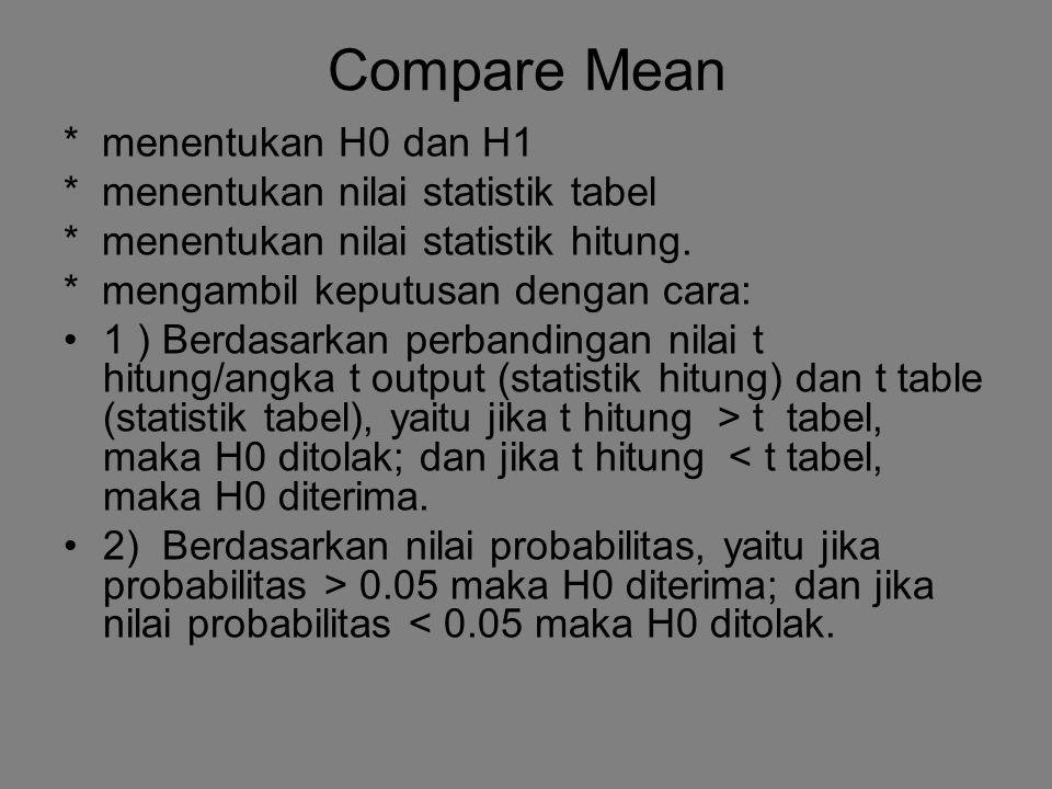 Compare Mean * menentukan H0 dan H1 * menentukan nilai statistik tabel * menentukan nilai statistik hitung. * mengambil keputusan dengan cara: 1 ) Ber