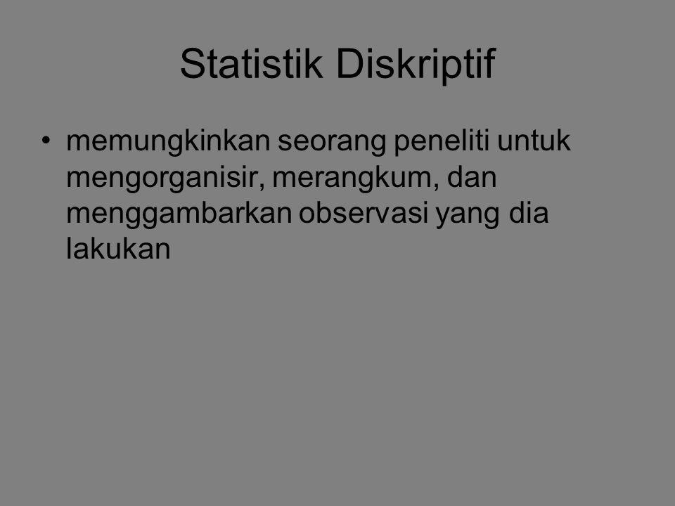 Statistik diskriptif digunakan untuk memberi gambaran dan menyajikan ringkasan data dari populasi sehingga informasi apa adanya dari data tersebut bisa diperoleh dengan sistematis dan jelas.