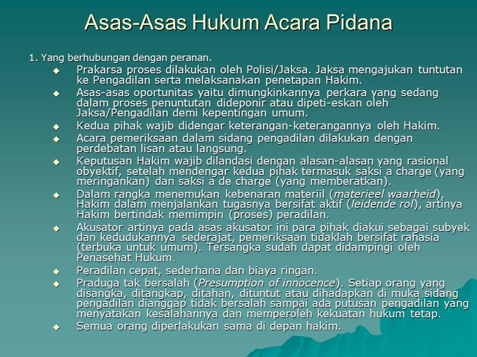 Asas-asas dalam Hukum Acara Perdata 1.