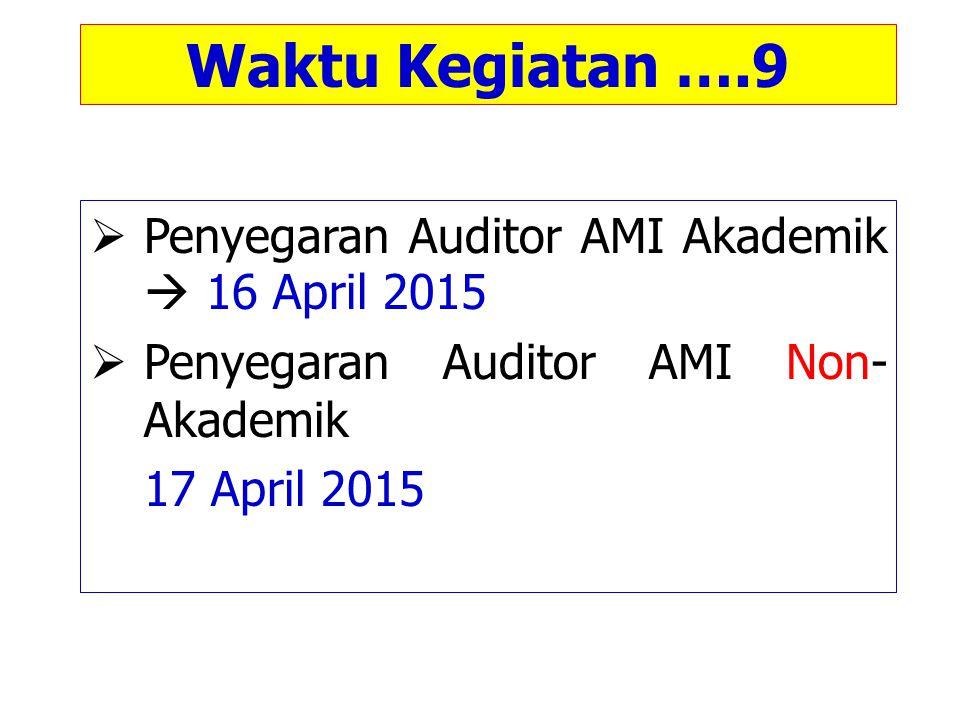 Waktu Kegiatan ….9  Penyegaran Auditor AMI Akademik  16 April 2015  Penyegaran Auditor AMI Non- Akademik 17 April 2015