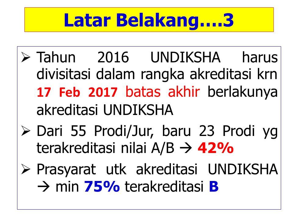 Latar Belakang….3  Tahun 2016 UNDIKSHA harus divisitasi dalam rangka akreditasi krn 17 Feb 2017 batas akhir berlakunya akreditasi UNDIKSHA  Dari 55