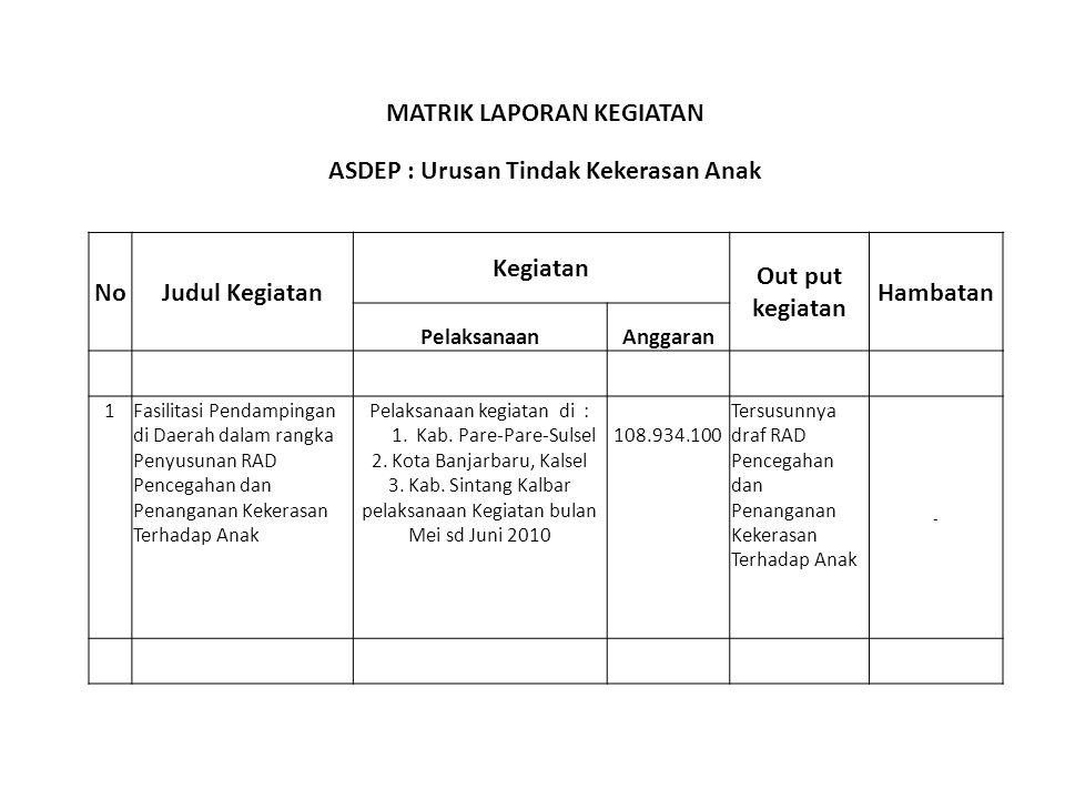 NOPROPINSINAMA RPTCKAB/KOTAALAMATTELEPON/FAX 11.DKI JakartaP2TP2AJl.