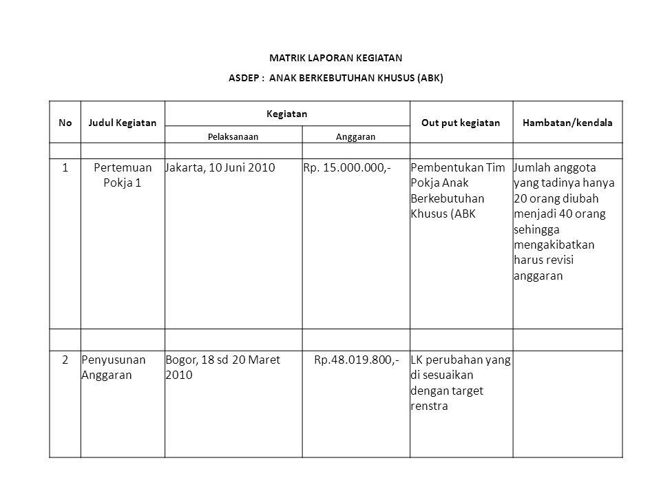 MATRIK LAPORAN KEGIATAN ASDEP : ANAK BERKEBUTUHAN KHUSUS (ABK) NoJudul Kegiatan Kegiatan Out put kegiatanHambatan/kendala PelaksanaanAnggaran 1Pertemuan Pokja 1 Jakarta, 10 Juni 2010Rp.