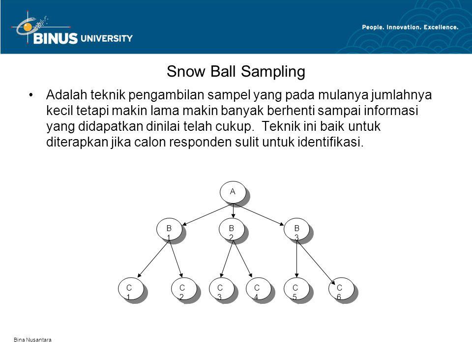 Bina Nusantara Snow Ball Sampling Adalah teknik pengambilan sampel yang pada mulanya jumlahnya kecil tetapi makin lama makin banyak berhenti sampai in