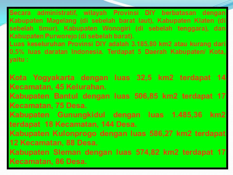 Profil Kependudukan Provinsi Daerah Istimewa Yogyakarta I.
