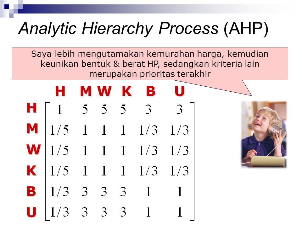 Saya lebih mengutamakan kemurahan harga, kemudian keunikan bentuk & berat HP, sedangkan kriteria lain merupakan prioritas terakhir H M W K B U H M W K