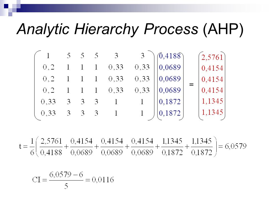 0,4188 0,0689 0,1872 = 2,5761 0,4154 1,1345 Analytic Hierarchy Process (AHP)