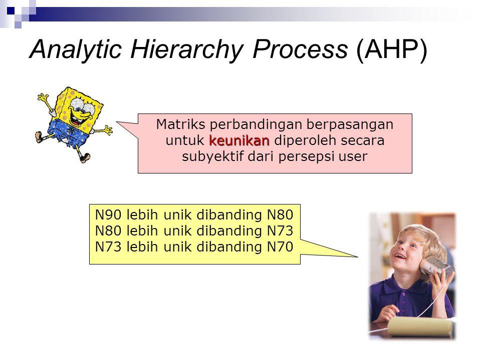keunikan Matriks perbandingan berpasangan untuk keunikan diperoleh secara subyektif dari persepsi user N90 lebih unik dibanding N80 N80 lebih unik dib