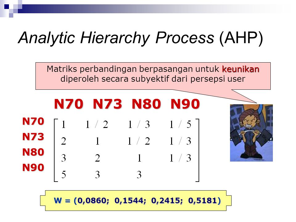 keunikan Matriks perbandingan berpasangan untuk keunikan diperoleh secara subyektif dari persepsi user N70 N73 N80 N90 N70 N73 N80 N90 N70N73N80N90 W