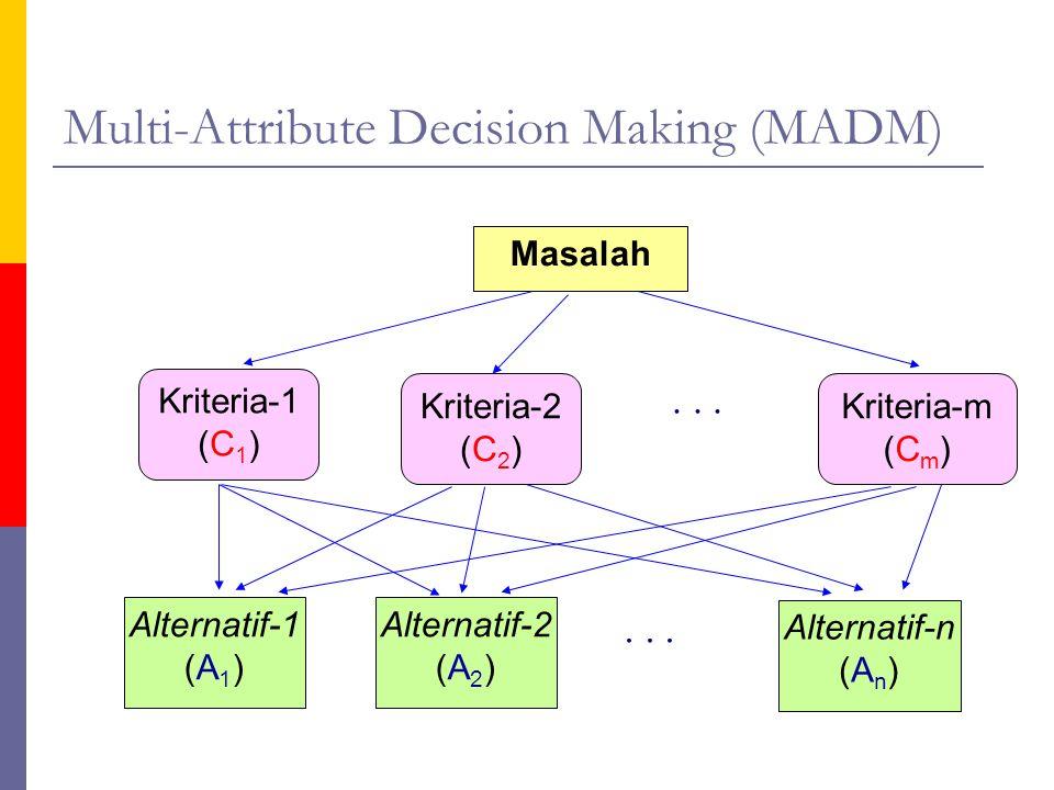 Multi-Attribute Decision Making (MADM) Masalah Kriteria-1 (C 1 ) Kriteria-2 (C 2 ) Kriteria-m (C m )... Alternatif-1 (A 1 ) Alternatif-2 (A 2 ) Altern