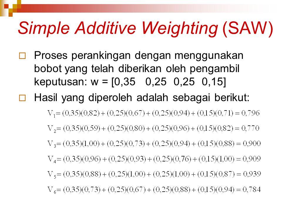 Simple Additive Weighting (SAW)  Proses perankingan dengan menggunakan bobot yang telah diberikan oleh pengambil keputusan: w = [0,350,250,250,15] 