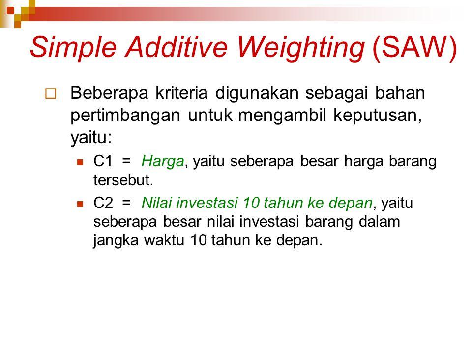 Simple Additive Weighting (SAW)  Beberapa kriteria digunakan sebagai bahan pertimbangan untuk mengambil keputusan, yaitu: C1 = Harga, yaitu seberapa