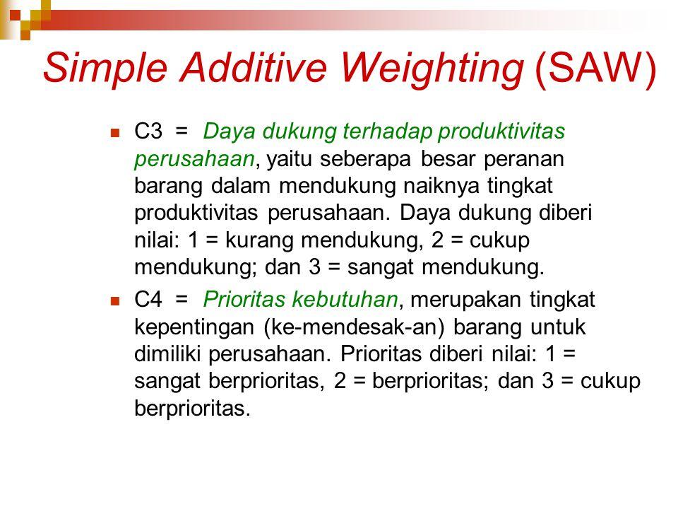 Simple Additive Weighting (SAW) C3 = Daya dukung terhadap produktivitas perusahaan, yaitu seberapa besar peranan barang dalam mendukung naiknya tingka