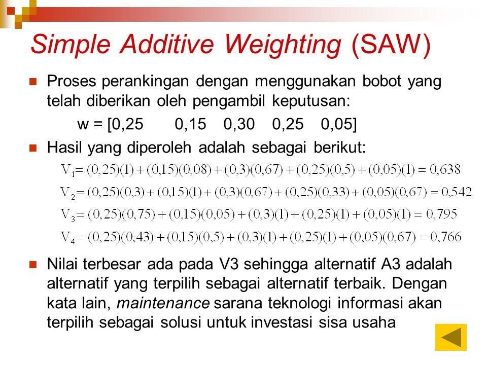 Simple Additive Weighting (SAW) Proses perankingan dengan menggunakan bobot yang telah diberikan oleh pengambil keputusan: w = [0,250,150,300,250,05]