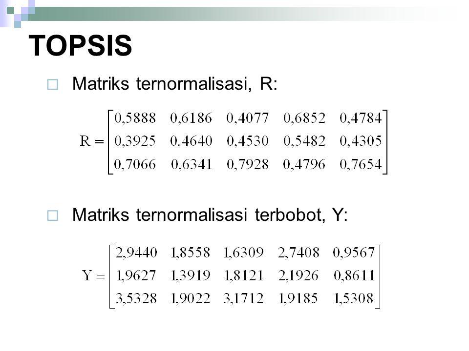  Matriks ternormalisasi, R:  Matriks ternormalisasi terbobot, Y: TOPSIS