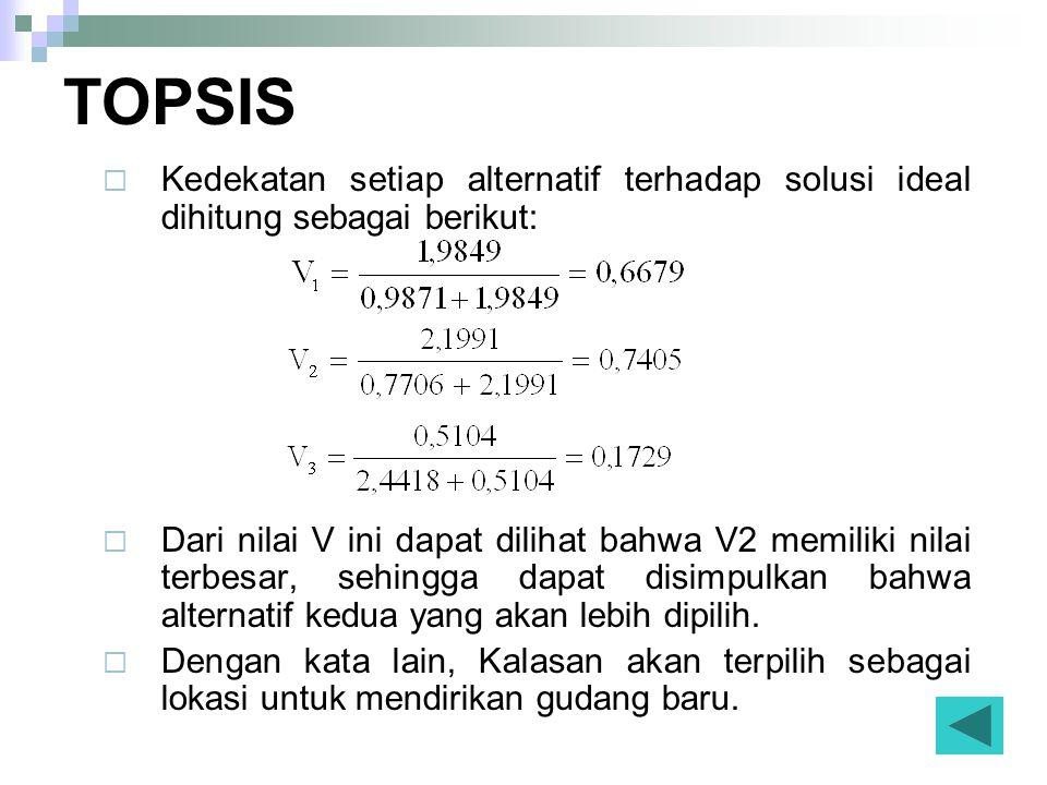  Kedekatan setiap alternatif terhadap solusi ideal dihitung sebagai berikut:  Dari nilai V ini dapat dilihat bahwa V2 memiliki nilai terbesar, sehin
