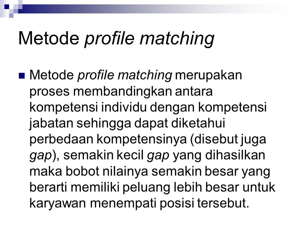 Metode profile matching Metode profile matching merupakan proses membandingkan antara kompetensi individu dengan kompetensi jabatan sehingga dapat dik