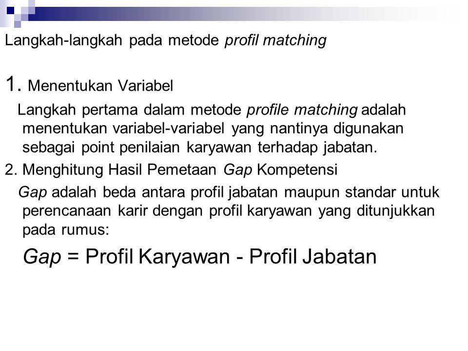 Langkah-langkah pada metode profil matching 1. Menentukan Variabel Langkah pertama dalam metode profile matching adalah menentukan variabel-variabel y