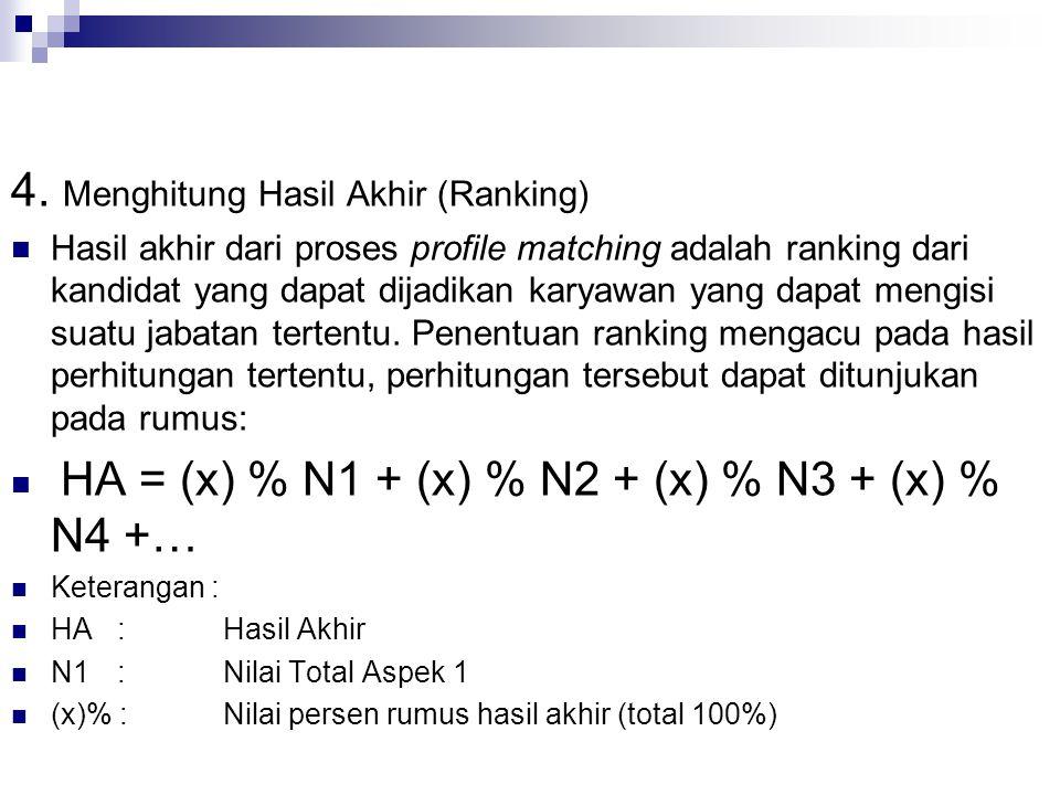 4. Menghitung Hasil Akhir (Ranking) Hasil akhir dari proses profile matching adalah ranking dari kandidat yang dapat dijadikan karyawan yang dapat men