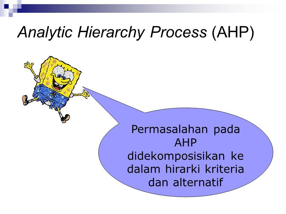 Permasalahan pada AHP didekomposisikan ke dalam hirarki kriteria dan alternatif Analytic Hierarchy Process (AHP)