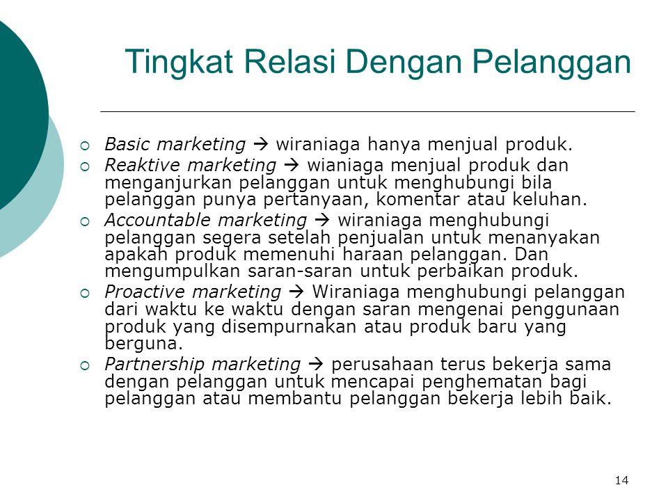 14 Tingkat Relasi Dengan Pelanggan  Basic marketing  wiraniaga hanya menjual produk.  Reaktive marketing  wianiaga menjual produk dan menganjurkan