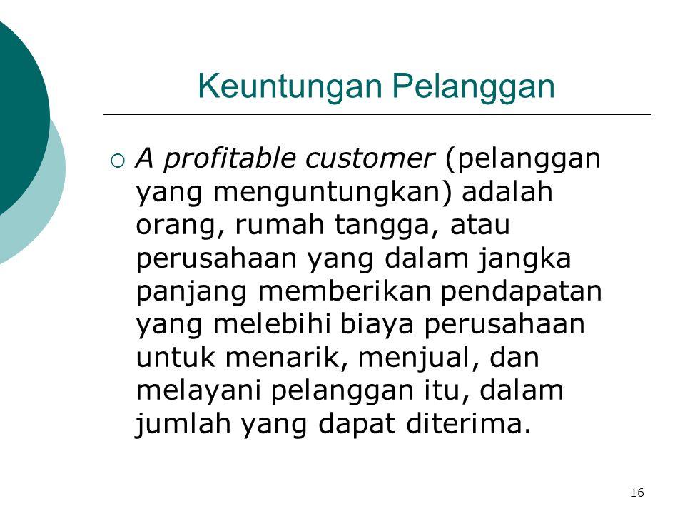 16 Keuntungan Pelanggan  A profitable customer (pelanggan yang menguntungkan) adalah orang, rumah tangga, atau perusahaan yang dalam jangka panjang m