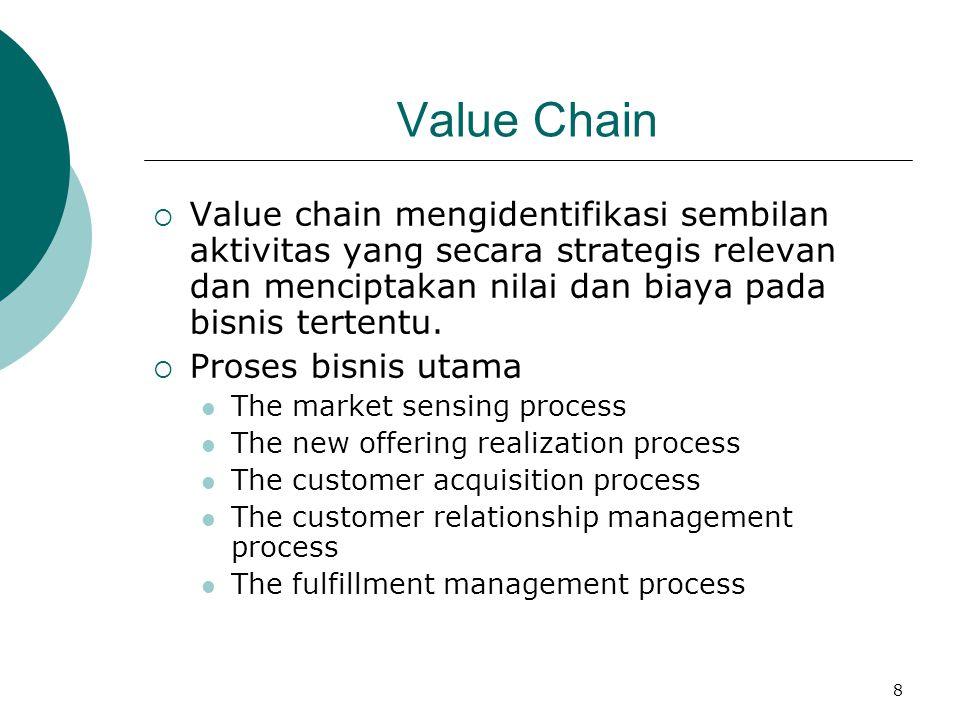 8 Value Chain  Value chain mengidentifikasi sembilan aktivitas yang secara strategis relevan dan menciptakan nilai dan biaya pada bisnis tertentu. 