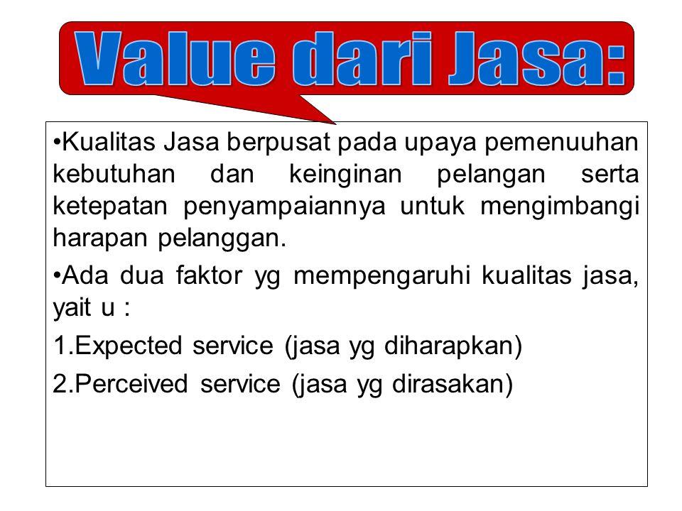 Kualitas Jasa berpusat pada upaya pemenuuhan kebutuhan dan keinginan pelangan serta ketepatan penyampaiannya untuk mengimbangi harapan pelanggan.