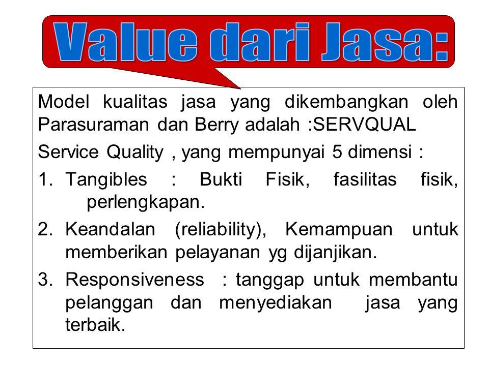 Model kualitas jasa yang dikembangkan oleh Parasuraman dan Berry adalah :SERVQUAL Service Quality, yang mempunyai 5 dimensi : 1.Tangibles : Bukti Fisik, fasilitas fisik, perlengkapan.