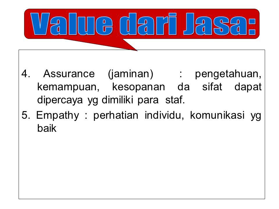 4. Assurance (jaminan) : pengetahuan, kemampuan, kesopanan da sifat dapat dipercaya yg dimiliki para staf. 5. Empathy : perhatian individu, komunikasi