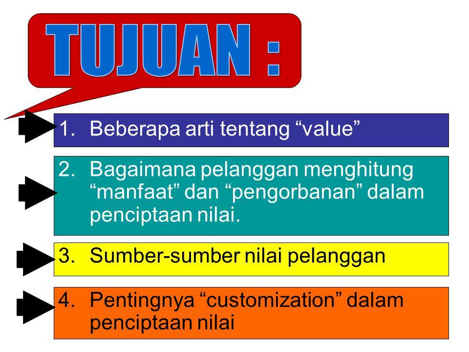 "1.Beberapa arti tentang ""value"" 2.Bagaimana pelanggan menghitung ""manfaat"" dan ""pengorbanan"" dalam penciptaan nilai. 3.Sumber-sumber nilai pelanggan 4"