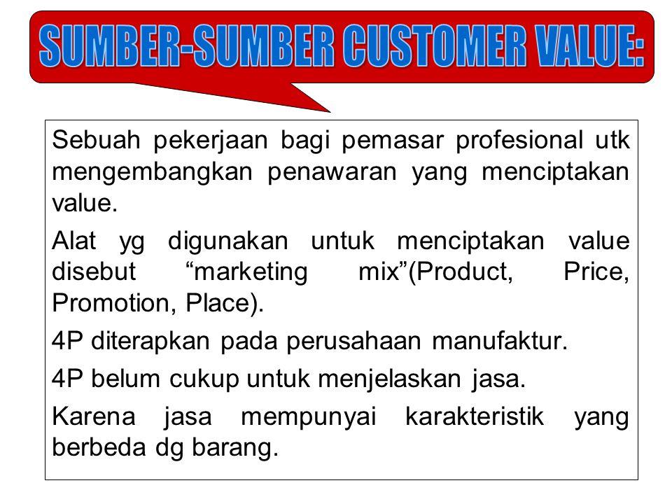Sebuah pekerjaan bagi pemasar profesional utk mengembangkan penawaran yang menciptakan value.