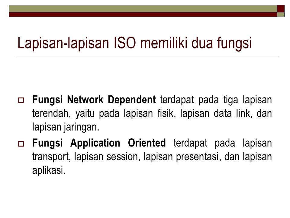 Lapisan-lapisan ISO memiliki dua fungsi  Fungsi Network Dependent terdapat pada tiga lapisan terendah, yaitu pada lapisan fisik, lapisan data link, d