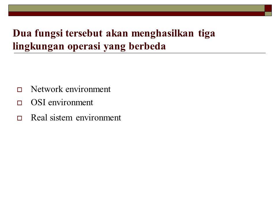 Dua fungsi tersebut akan menghasilkan tiga lingkungan operasi yang berbeda  Network environment  OSI environment  Real sistem environment