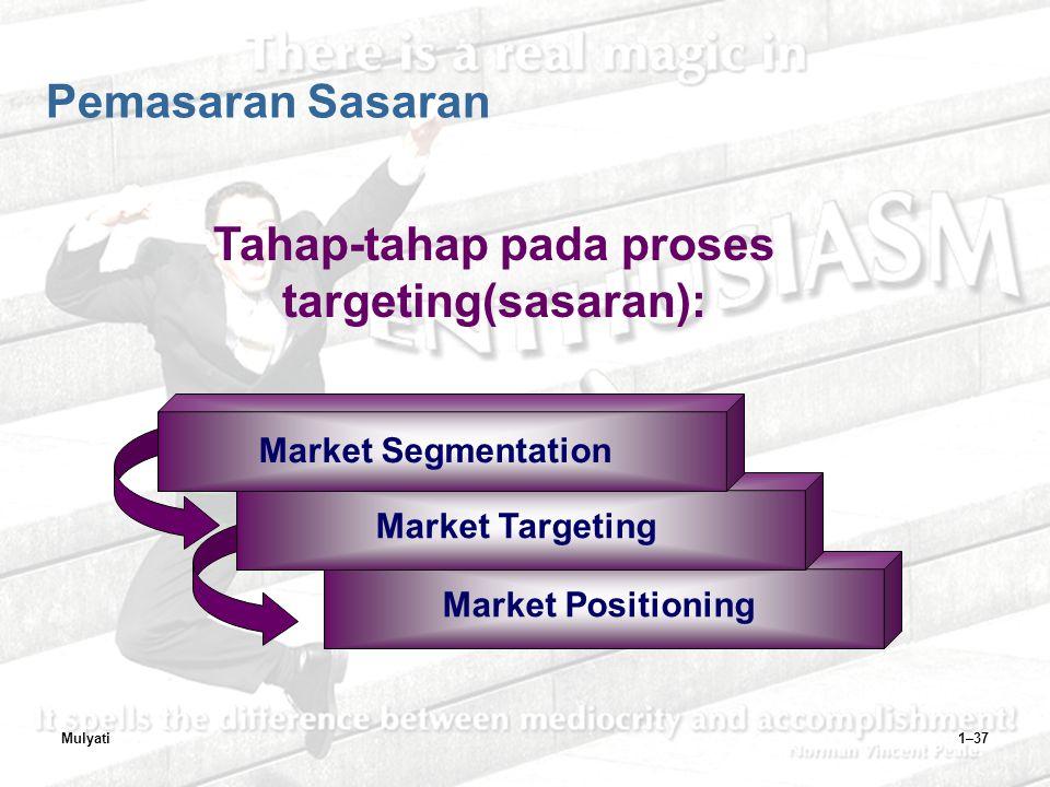 Mulyati1–37 Pemasaran Sasaran Tahap-tahap pada proses targeting(sasaran): Market Positioning Market Targeting Market Segmentation