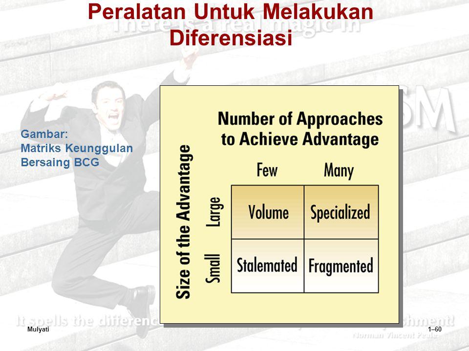 Mulyati1–60 Gambar: Matriks Keunggulan Bersaing BCG Peralatan Untuk Melakukan Diferensiasi
