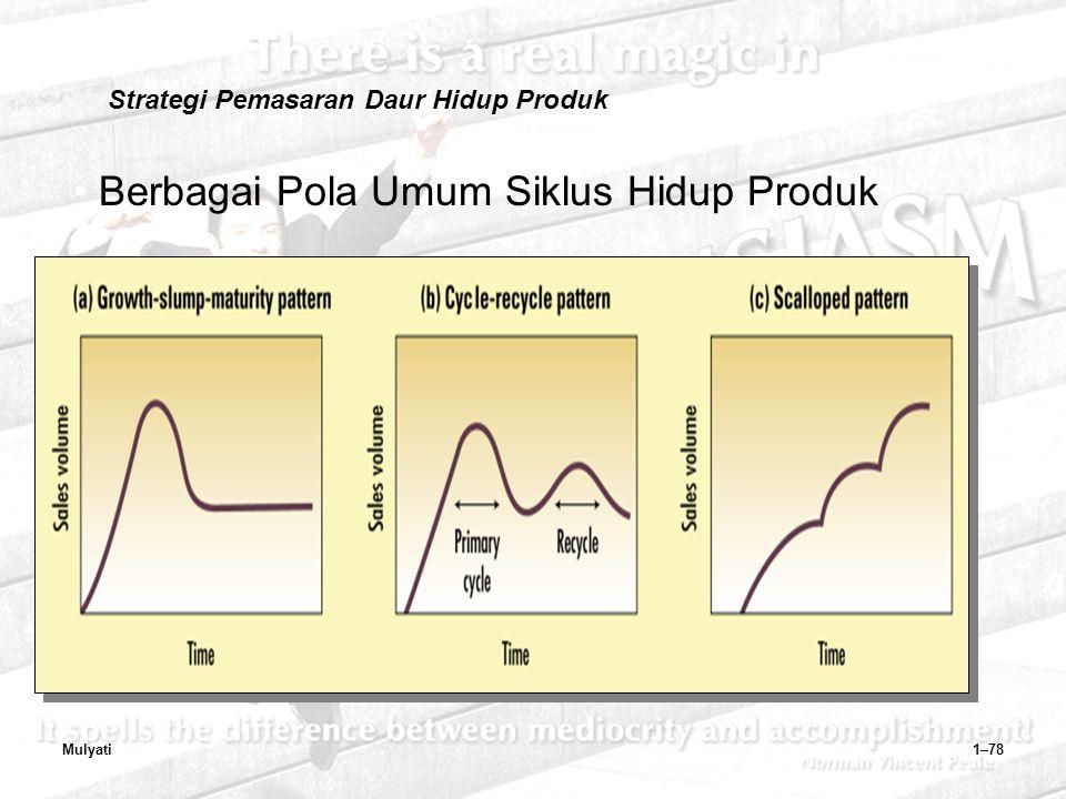 Mulyati1–78 Strategi Pemasaran Daur Hidup Produk Berbagai Pola Umum Siklus Hidup Produk