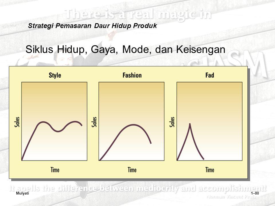 Mulyati1–80 Strategi Pemasaran Daur Hidup Produk Siklus Hidup, Gaya, Mode, dan Keisengan