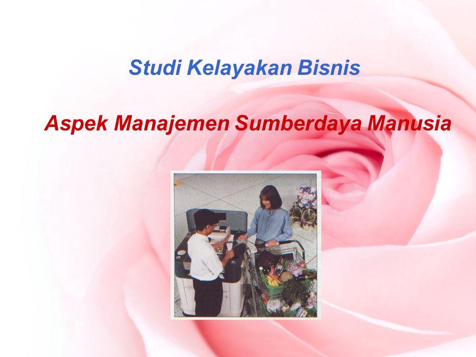 2–2 Peran Strategik Manajemen Sumberdaya Manusia Menjelaskan apa manajemen sumberdaya manusia (MSDM) dan bagaimana kaitannya dengan proses manajemen Memahami mengapa MSDM penting bagi semua manajer