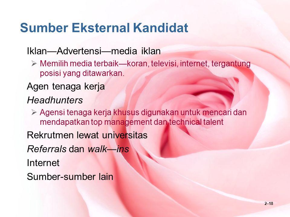 2–18 Sumber Eksternal Kandidat Iklan—Advertensi—media iklan  Memilih media terbaik—koran, televisi, internet, tergantung posisi yang ditawarkan. Agen